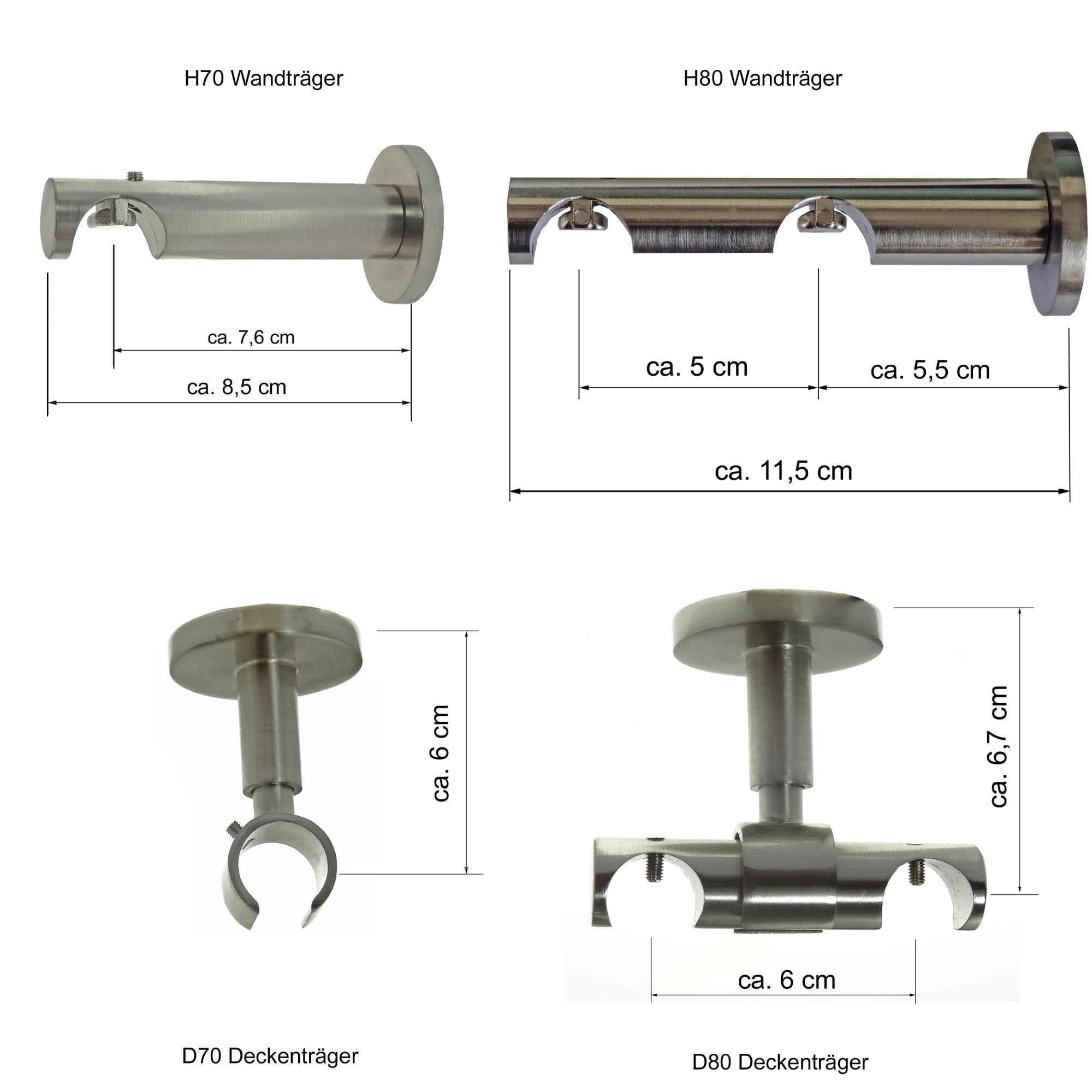 Schön Gardinenstange Deckenmontage Ikea Ideen
